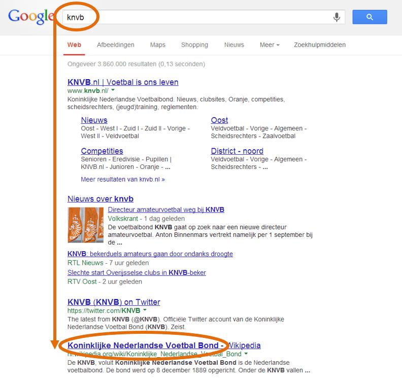 google knvb
