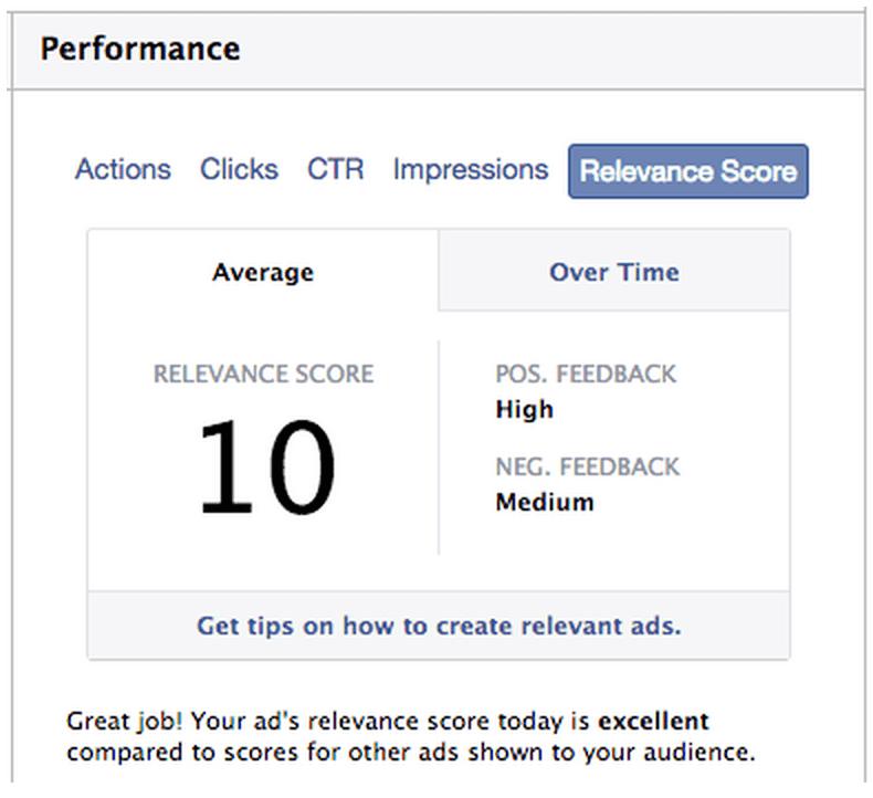 Relevance score_10