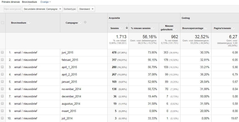 Analytics_2