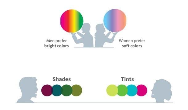 mannen en vrouwen kleuren