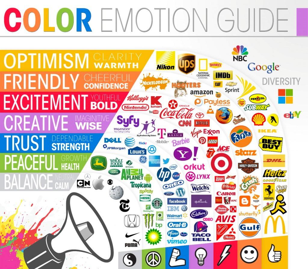 Merken en hun kleurkeuzes