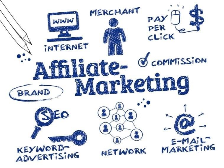 affiliate campagne