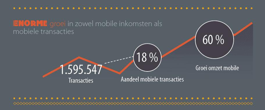 affiliate mobile