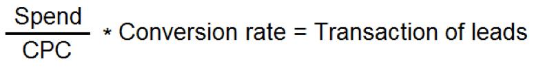 formule CRO