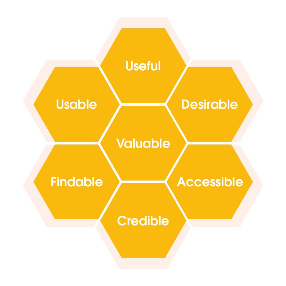 honeycomb model