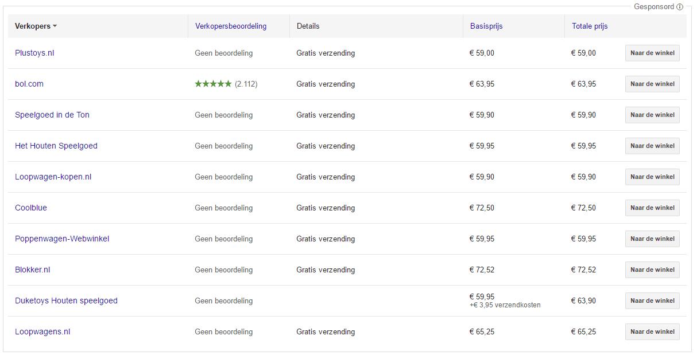Google Shopping aanbieders