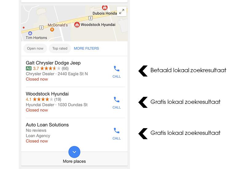 Google test februari