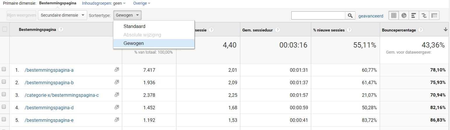 google-analytics-landing-page-bounce-rate