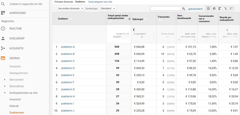 google analytics site search