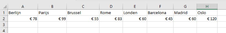 Excel prijzen