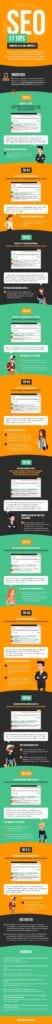 Infographic Page titles en Meta descriptions